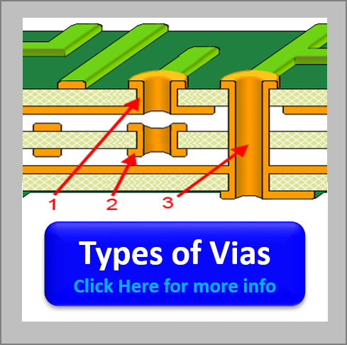 PCB Attributes and Variables – pcb-infotech com